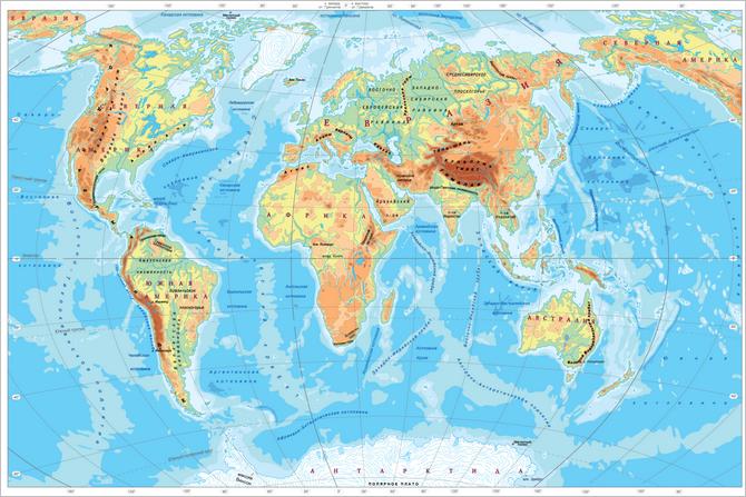 рельефа Земли (7 класс)